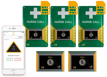 Nurse Call System - App Managed
