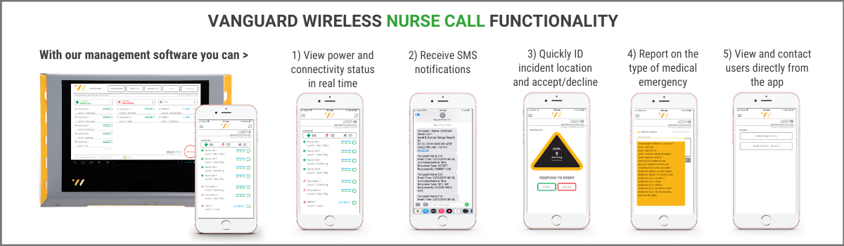 Vanguard Wireless Nurse Call Functionality